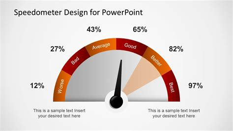 speedometer powerpoint template editable speedometer design template for powerpoint