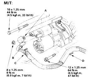 2003 honda accord 2003 honda accord 4 cyl two wheel drive