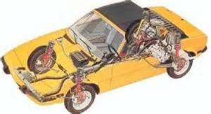 Fiat X1 9 Parts Fiat Bertone X19 Club