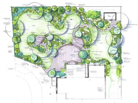 17 best ideas about landscape plans on flower