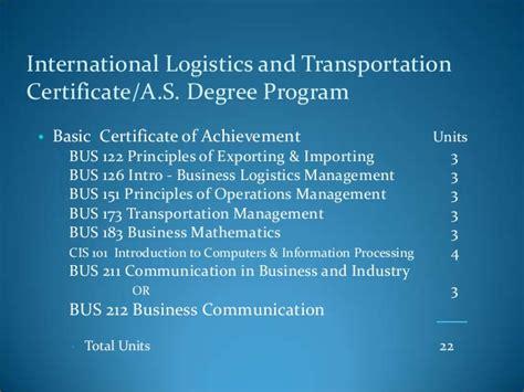 Sdsu Mba Units by International Logistics Transportation Program At