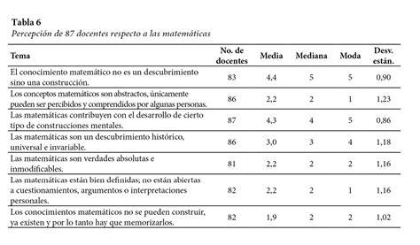 preguntas de matematicas para una encuesta percepci 243 n de los docentes de primaria en ejercicio