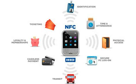 what is nfc android how it works nfc near field communication