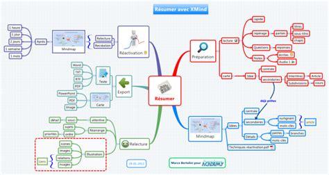tutorial de xmind 2012 r 233 sumez un cours ou un article avec xmind formation 3 0