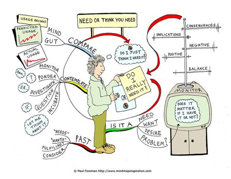 the misguided mind correct everyday thinking errors be less irrational and improve your decision books mind maps