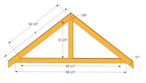 roof truss calculator  flat pitch calculation