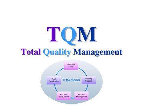 Mba Quality Management by Engineering Teach Mba Notes Total Quality Management