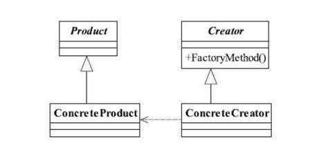 factory design pattern java exle 米扑博客 187 java 设计模式 工厂模式 factory