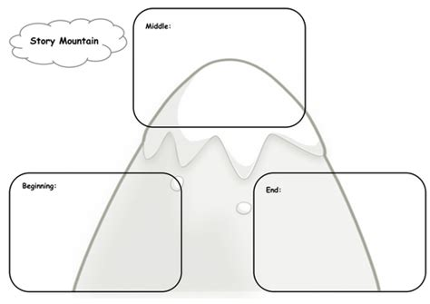 story template ks1 simple story mountain by lorent teaching resources tes