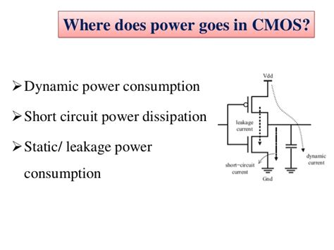 energy consumed by capacitor switched capacitor power consumption 28 images figure 4 from leakage current cancellation