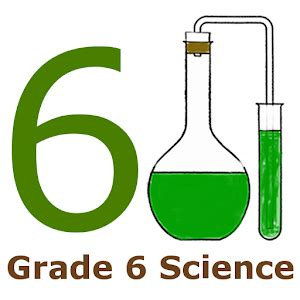 Choices Science Level Six grade 6 science by 24by7exams android apps on play