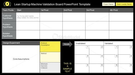 Business Startup Validation Board Powerpoint Templates Slidemodel Lean Startup Model Template