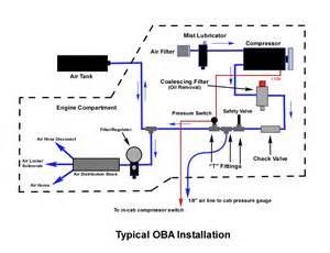 wiring diagram arb air compressor diagram free printable wiring diagrams