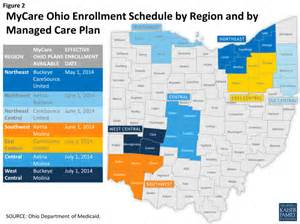 Unitedhealthcare Connected Mycare Ohio Early Insights From Ohio S Demonstration To Integrate Care