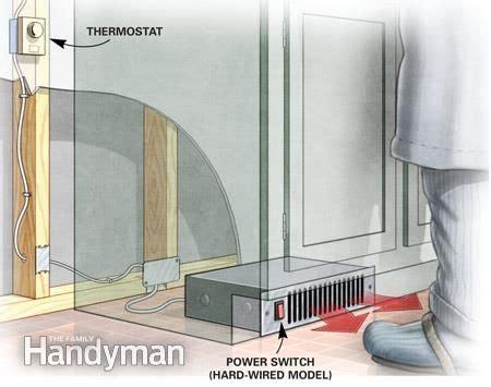 radiant heat under kitchen cabinets under toe kick heaters water cabinets matttroy