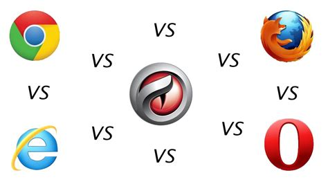 google chrome firefox internet explorer video 24 comodo dragon vs google chrome vs internet