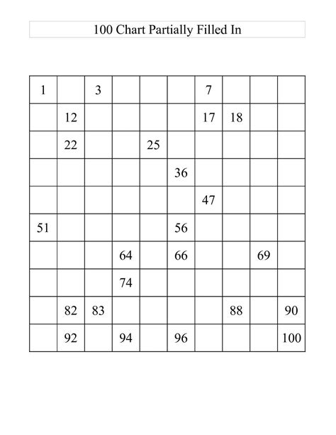 Galerry printable blank number chart 1 100 Page 2