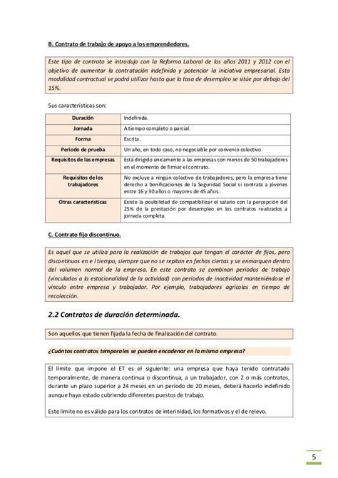 contrato indefinido de apoyo a los emprendedores contrato indefinido para emprendedores sepees tema 2 el