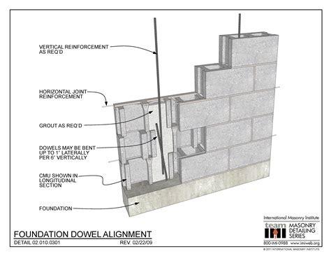 02.010.0301: Foundation Dowel Alignment   International