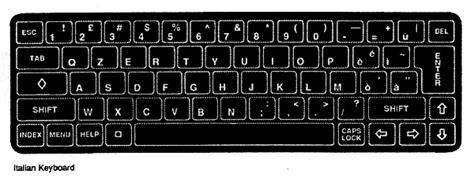 layout italian keyboard international versions