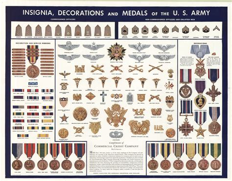 military badges and rank medals of america military insignias google search insignias pinterest