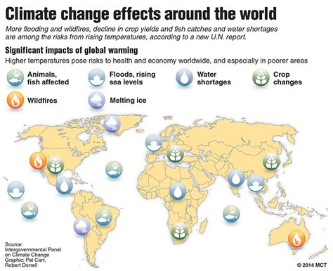the madhouse effect how climate change is threatening our planet destroying our politics and driving us climate change affects us all the collegian