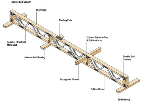 Completely Open Floor Plans by Mbc Timberframe Posi Joists Mbc Timberframe