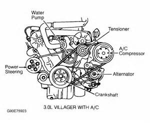are my air conditioning belt and alternator belt the same