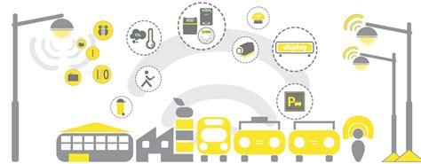 telecontrollo illuminazione pubblica smart city led e reti wireless i vantaggi della smart