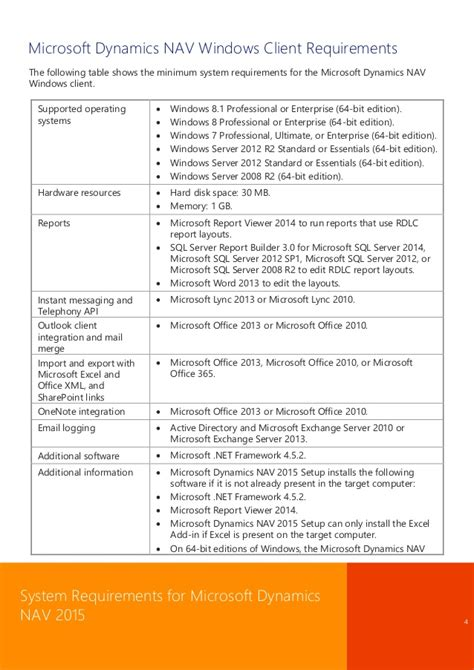 Office 365 Outlook Requirements System Requirements Microsoft Dynamics Nav 2015