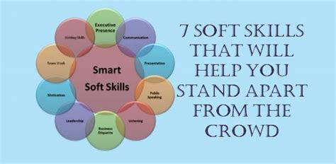 What Skills Does An Mba Give You by 7 Soft Skills That Gives You An Edge In Your