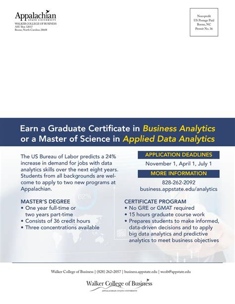 data analysis masters degree resume now best resume templates
