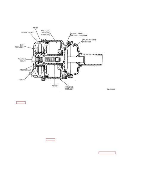 air brake chamber diagram fail safe air ke system schematics fail free engine
