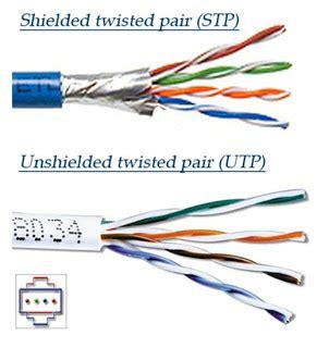 Kabel Jaringan Lan jaringan lan related keywords jaringan lan