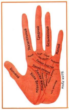 Фото значение жестов
