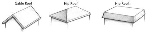 roof shingle calculator  estimate asphalt shingles