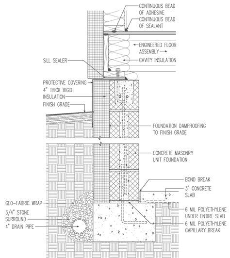 "CMU Crawlspace // Insulation Out // 4"" Rigid Insulation"