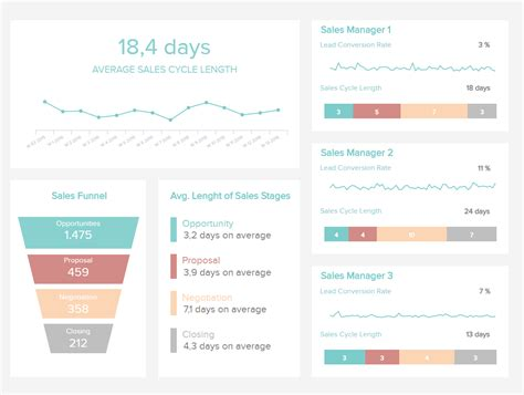 sales dashboard templates explore the best sales dashboard exles templates