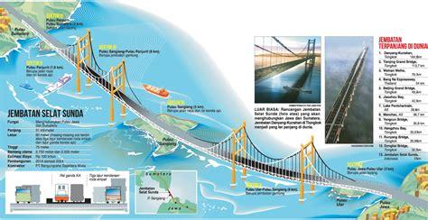 desain jembatan selat sunda gambar keren jawa toko fd flashdisk flashdrive