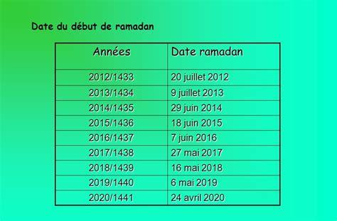 day of ramadan 2018 ramadan 2016 dates in pakistan marhaban ya ramadhan