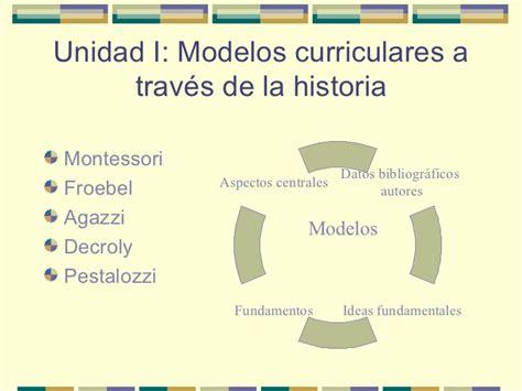 Modelo Curricular Montessori Estilos Curriculares