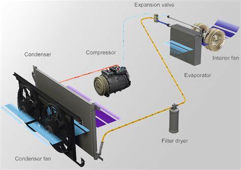 car air conditioning refrigerant  oil capacity behr hella