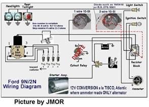 ferguson to20 wiring diagram ferguson get free image