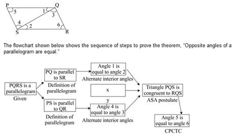 geometry flowchart proofs geometry flowchart proofs create a flowchart