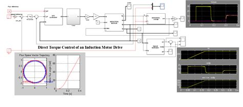 induction motor vector simulink direct torque of an induction motor file exchange matlab central