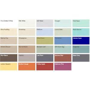 Bathroom paint related keywords amp suggestions kitchen and bathroom
