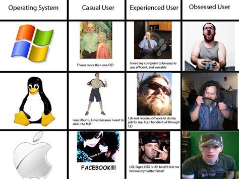 Linux Memes - linux vs windows vs mac memes