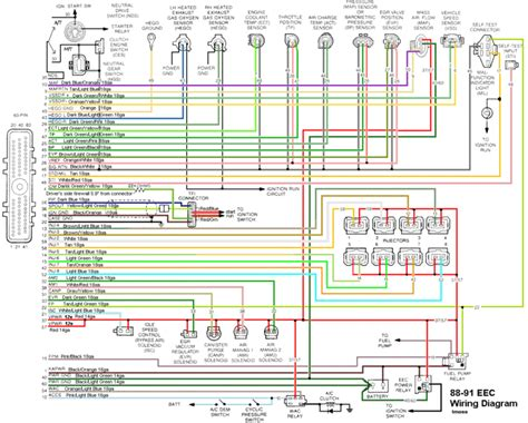 90 mustang gt wiring diagram get free image about wiring