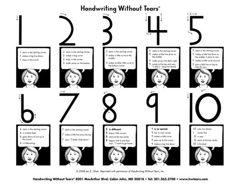 Letter Number handwriting without tears great way to teach how to