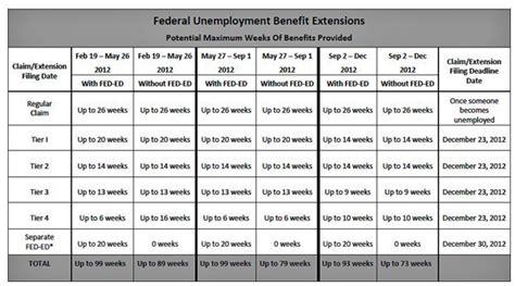 georgia unemployment benefits eligibility claims unemployment weekly claim edd california unemployment